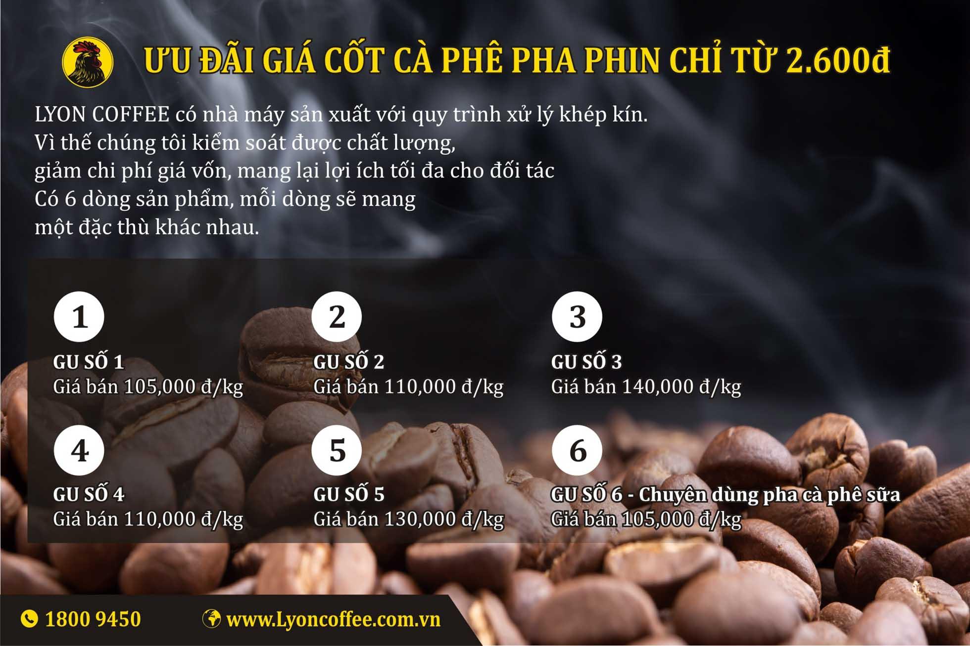 Bảng giá cà phê pha phin rang xay