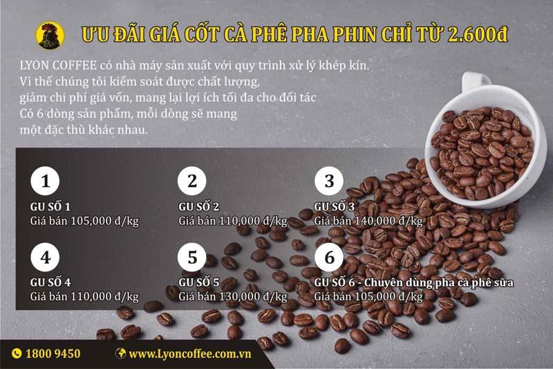 Nhà cung cấp cà phê hạt rang xay nguyên chất hàng đầu tại Việt Nam