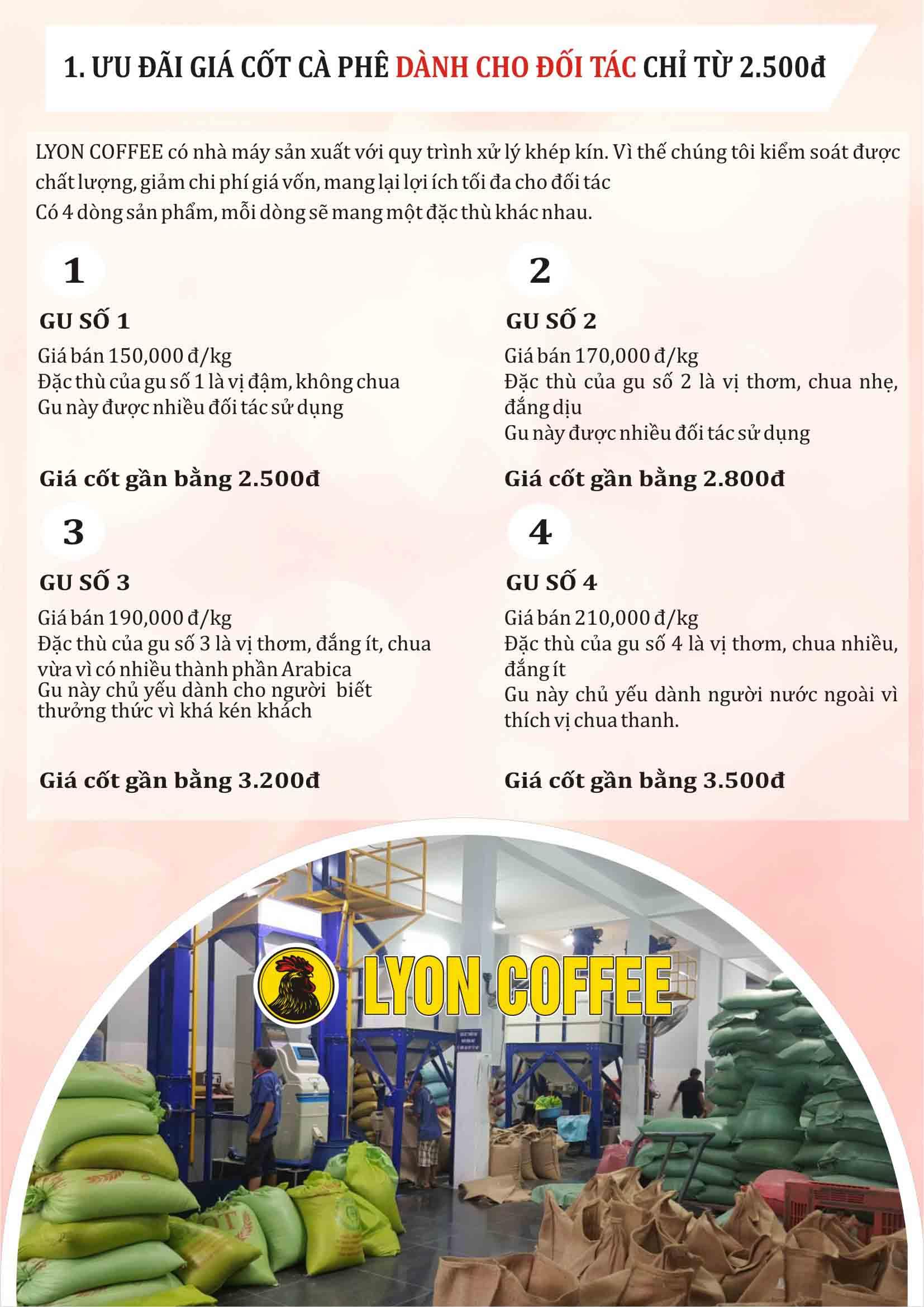 Hình ảnh quy trình sản xuất của Tổng Công Ty