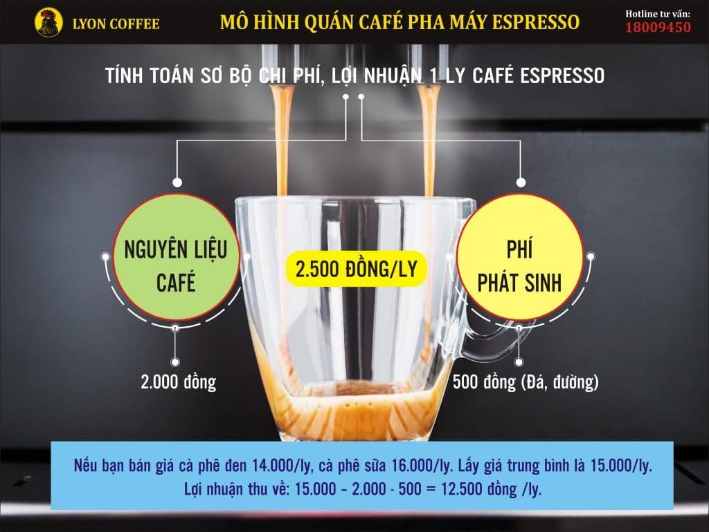 Giá cốt cà phê pha máy về 2.00 đồng/ly khi mở quán cà phê pha máy